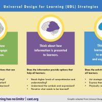 UDL-Strategies